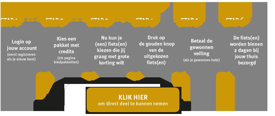 Blokken_6_stappen_B